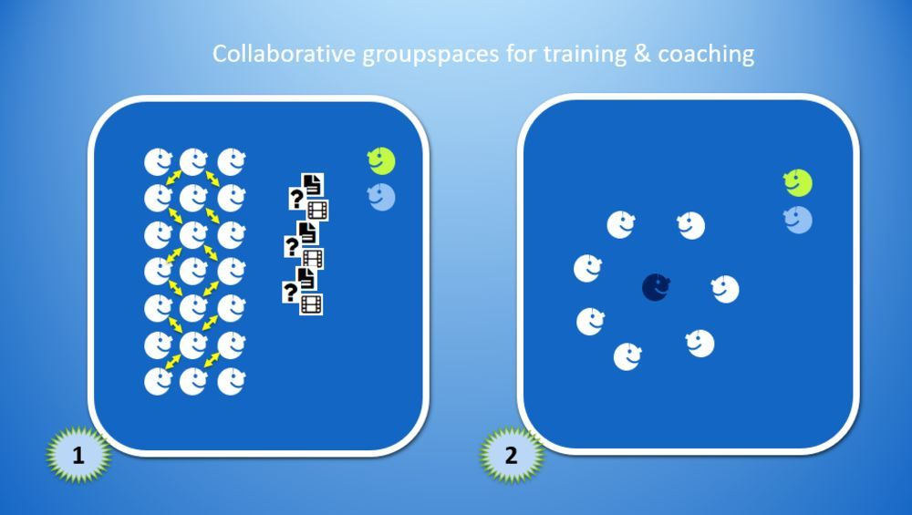 collaberative groupspaces.jpg
